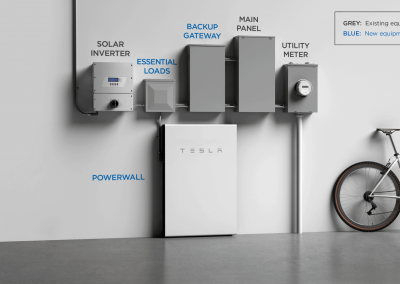 tesla-powerwall-installation-layout-essential-loads